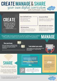 Create-Manage-Share_small